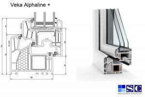 Profil PVC fenêtre VEKA Alphaline +, schéma et caractéristiques thermiques des châssis