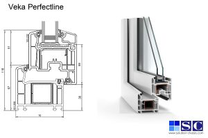 Profil PVC fenêtre VEKA Perfectline, schéma et caractéristiques thermiques des châssis