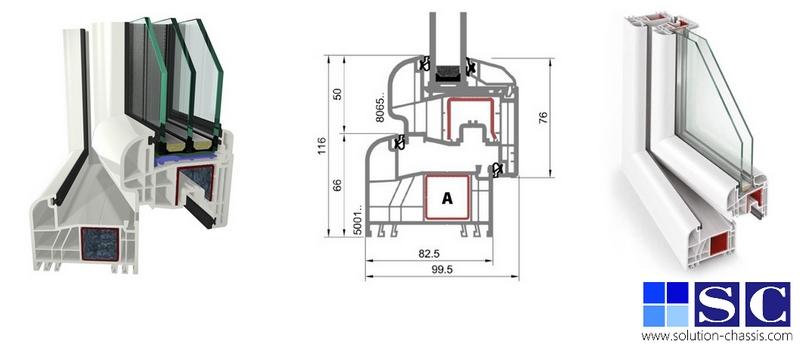 Choix du profil et des vitrages caract ristiques for Remplacer joint fenetre pvc