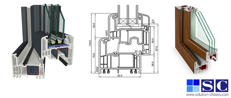 Profil PVC fenêtre Gealan 9000, schéma et caractéristiques thermiques des châssis
