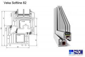 Profil PVC fenêtre VEKA Softtline 82, schéma et caractéristiques thermiques des châssis